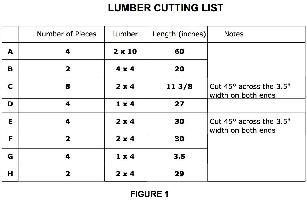 5' Wood Table Cutting List